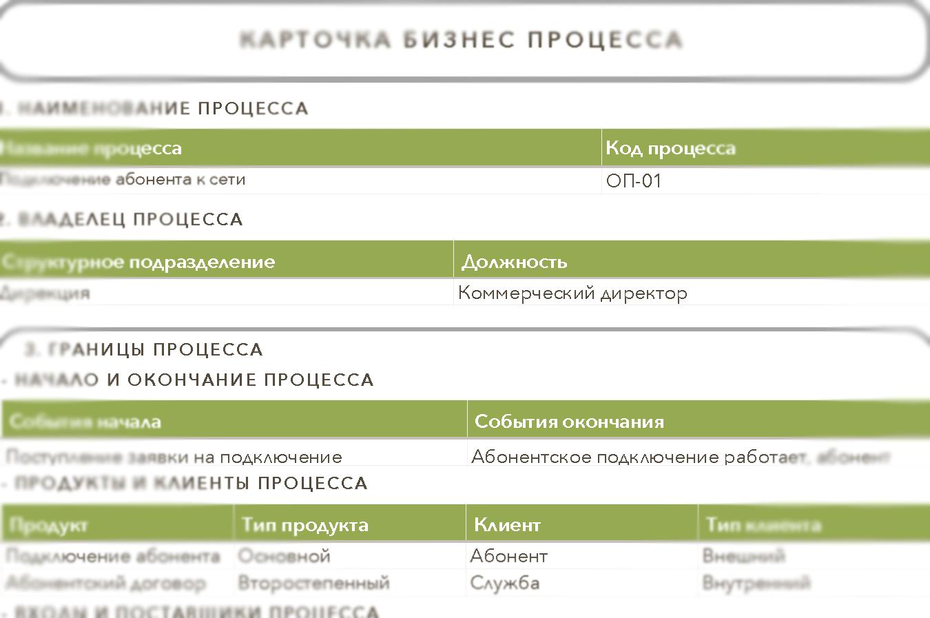 Образец карточки бизнес процесса