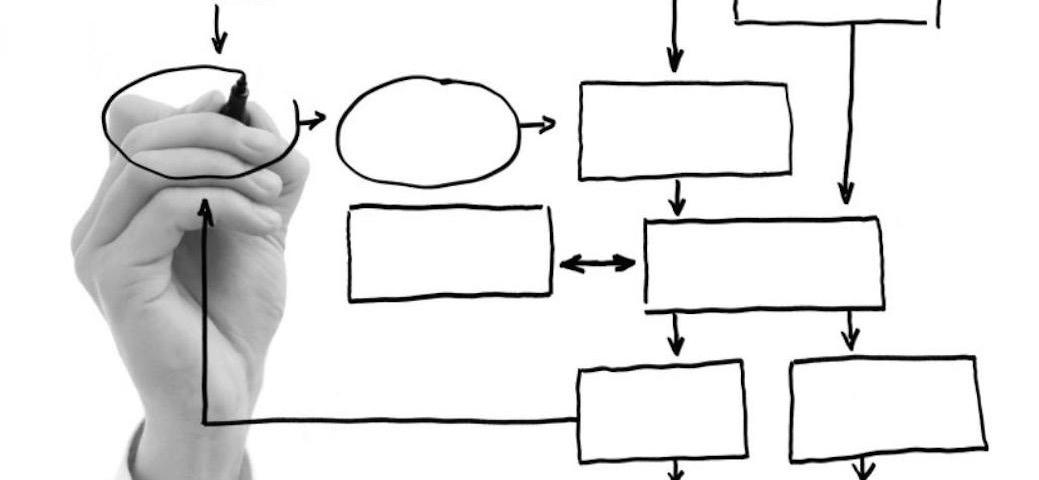 Описание бизнес процессов — типы описания