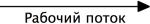 Нотация BPMN - поток операций