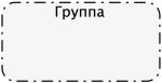 Нотация BPMN - группа