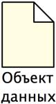 Нотация BPMN - объект данных