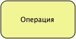 Нотация BPMN - Операция