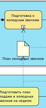 Нотация BPMN - документ