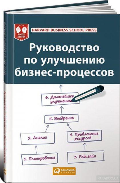 Книги по бизнес процессам - Руководство по улучшению бизнес процессов