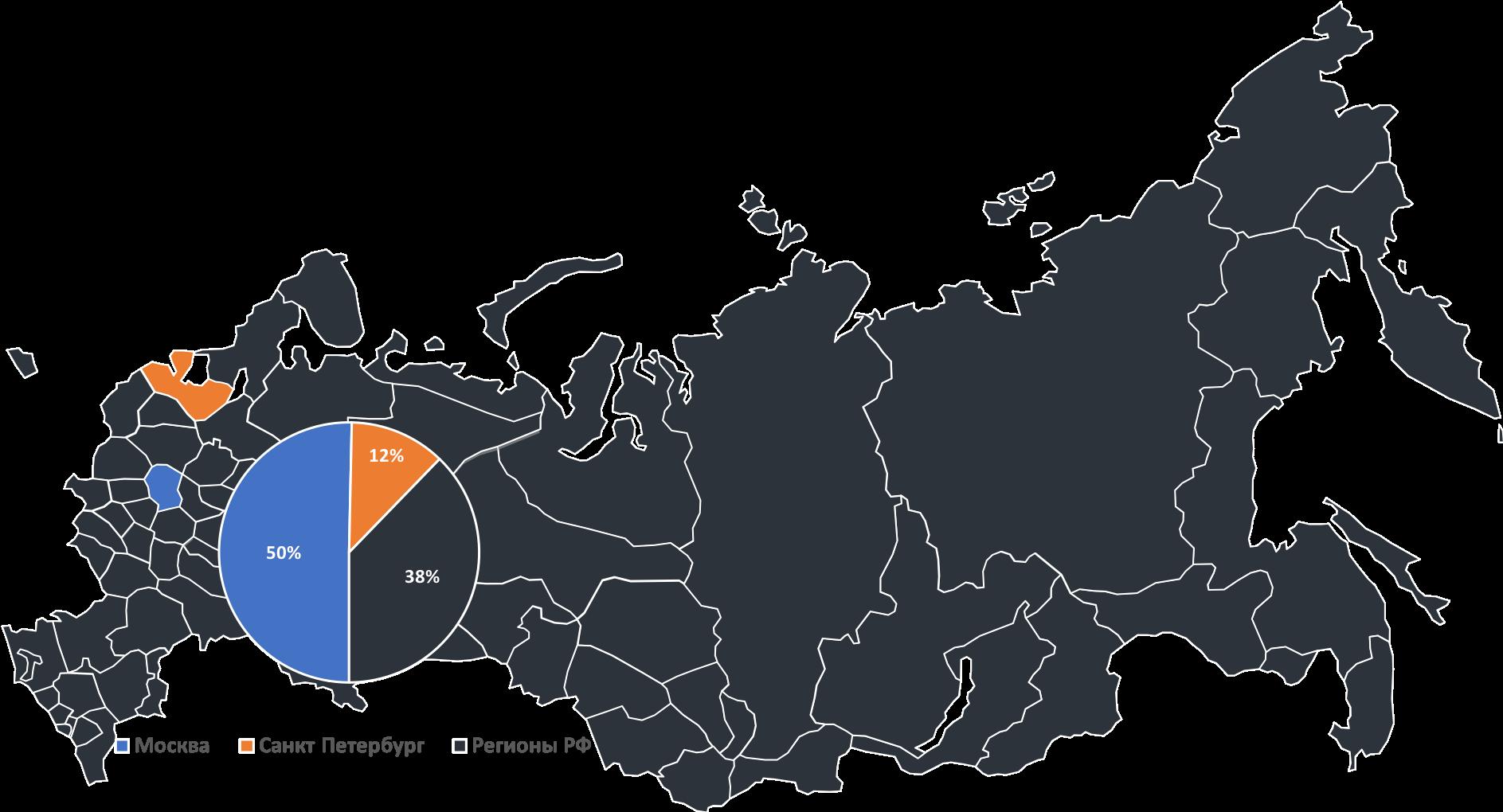 Востребованность бизнес аналитиков в РФ