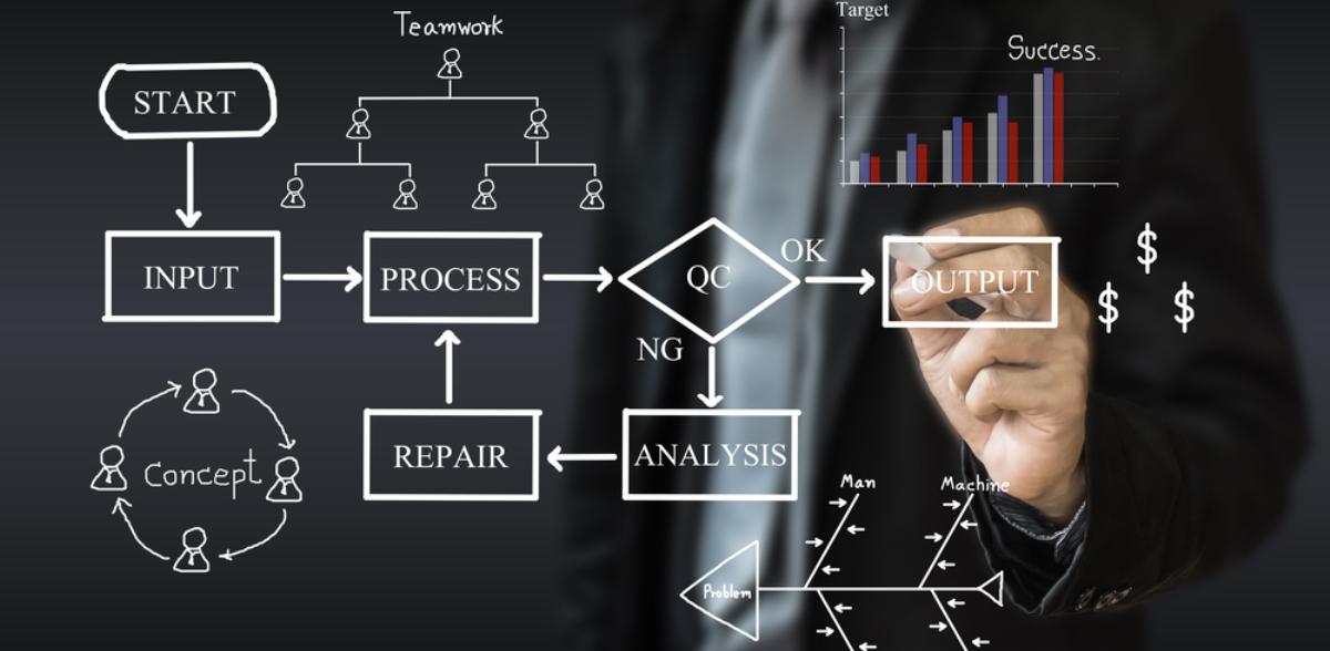 Специализация - управление бизнес-процессами