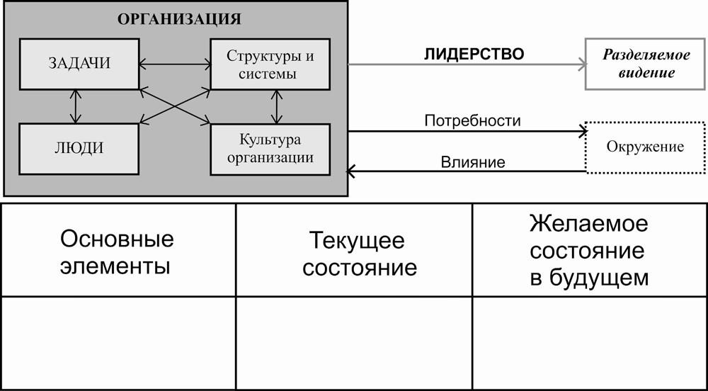 Анализ разрывов. Модель Надела-Ташмана